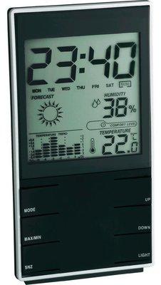 TFA Modern black thermometer