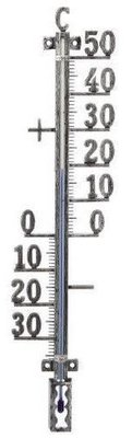 TFA Metal Tin analoge thermometer