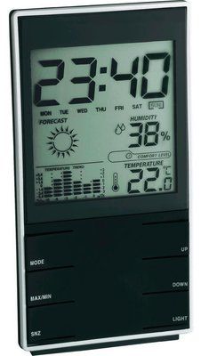 TFA Modern black thermometer