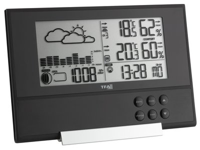 TFA Pure Plus weerstation